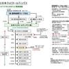 1. 読売新聞社のメディア支配