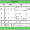 京王杯スプリングカップ2019【最終予想】