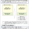 日米貿易協定の勝者は日本の農協:コメのTPP輸入枠は撤廃、関税撤廃はTPPの半分、そのうえ「国内対策」も