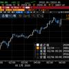 【株式投資】NY大幅続伸の影でテスラ20%安、世界的な鉄火場相場