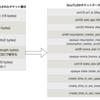 求む!TLS1.3の再接続を完全に理解した方(Challenge CVE-2020-13777)