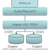Adaptec ASA-7805HでSAS HDDのクローンを試みてみた