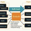 Embulkの基本的な使い方