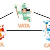 アーユルヴェーダの基礎概念を知ろう!人間の体質を表す3つのドーシャについて