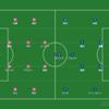 【分析レビュー】J1第23節 セレッソ大阪 vs 横浜F・マリノス