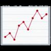 ブログ運営報告~アクセス解析編⑤・9月実績~