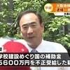 安倍政権を忖度する大阪地検特捜部