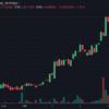 【エアドロップ】Blockchain、各利用者に25ドル(約2800円)相当の仮想通貨XLMを無償配布