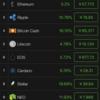 仮想通貨全体的に上げ傾向☝️ XLMいい感じに上がっております☝️