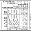 株式会社八芳園 第67期決算公告