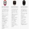 Apple Watch Series 5は整備済製品がお得