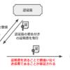 【AP】暗号化技術まとめ(共通鍵・公開鍵・署名・認証局)