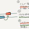 【Unity】ECSの並列処理(IJobParallelForやIJobProcessComponentData系)でEntityCommandBufferを使う