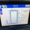 タイ バンコクのMRT(地下鉄)の乗り方(2021年版)