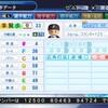 李賢歩(パワプロ2018オリジナル選手)