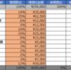 黒字になる家計簿のチェック方法
