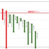 2021金鯱賞G2 全馬指数
