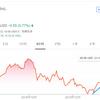 【アメリカ株投資・モメンタム・結果〇】スクエア(SQ)株を70.87ドルで売却しました