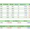 【株の月次報告】丸運の第一四半期好決算の影響で含み益が増加