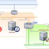 [VyOS] NAT設定を使ったネットワーク間のルーティング (手動 & Ansible / vyos_config)