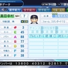 パワプロ2018作成 サクセス 真田幸村(外野手)