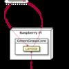 AWS IoT GreengrassでRaspberry Piに接続されたModbusのデータを取得