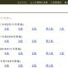 中国語検定の過去問から、日本語ネイティブの弱点を分析