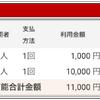 【続】Kyashでポイント還元 [2%+1%=3%] (モバイルSuica 編)