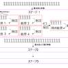 【マギレコ】新イベント「殲滅戦 魔女たちのパラドクス」開催告知 ルール解説