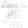 最短コース問題(5)の解