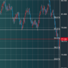 為替FXの現況 2019.01.07-2019.01.11