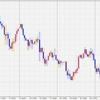 【検証記録】ヨーロッパ時間帯初動の値動きパターン