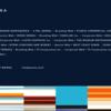 【デザイン分析】仙台のwebdesign会社