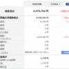 投資・運用実績:楽天証券 2021年7月