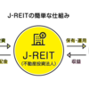 取引開始から20年を迎えたJ-REIT市場!ザイマックス・リート投資法人に注目!