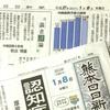 沖縄振興予算 1割削減−辺野古反対 影響か