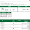 本日の株式トレード報告R1,12,26