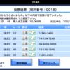 住之江競艇 ボートレースバトルトーナメント 最終日 予想