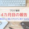 【ブログ運営4ヵ月報告】月間2000PV突破!収益2倍!