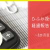 ひふみ投信経過報告:8か月目!(2018年2月27日~)