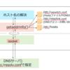 C言語/glibc getaddrinfo()を使ってホスト名からIPアドレスに変換するサンプル