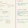 中1 正負の数 3 減法は逆言葉で加法へ 簡単計算法