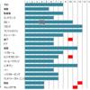 和倉温泉加賀屋はなぜ日本で一番なのか?顧客満足度を上げる魔法(飲食店、旅館・ホテル業)