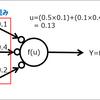AI(ニューラルネットワーク)を構成する活性化関数とは?