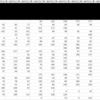 プロ野球データ解析 その3