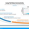 数年後企業はいくつのSaaS とデータ連携をしているか?~SaaS データ連携はロングテール(Long Tail)を前提なアーキテクチャを~