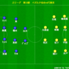 J1リーグ第16節 FC東京vsベガルタ仙台 レビュー