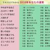 ※第十九回【OH!!MY!!GACKT!!】_跨年倒數特別節目~