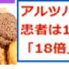 """""""美味しい物を食べないのは損""""2"""