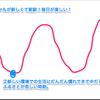 【留学】寮の飯とカルチャーショック